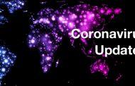 कोरोनावायरस केसों में फिर सबसे बड़ा उछाल, भारत में एक दिन में 1,31,968 नए COVID-19 मामले
